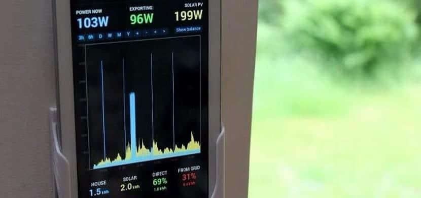 OpenEnergy Monitor