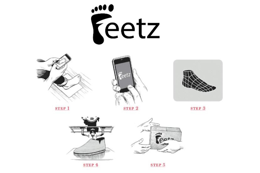 feetz-proceso-compra