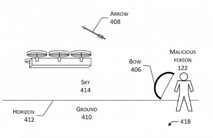 patente Amazon