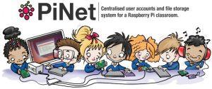 Logotipo oficial de PiNet