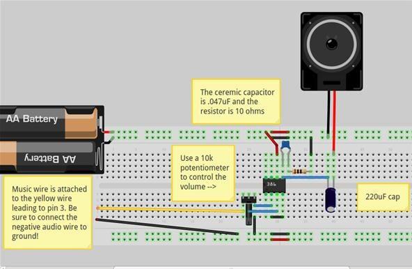 Representación de los circuitos del amplificador