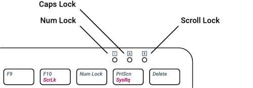 Luces del teclado Raspberry Pi
