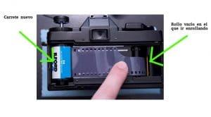sistema de carrete de una cámara