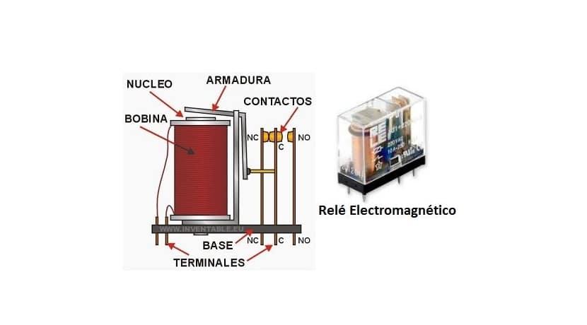 diagrama del funcionamiento del relé