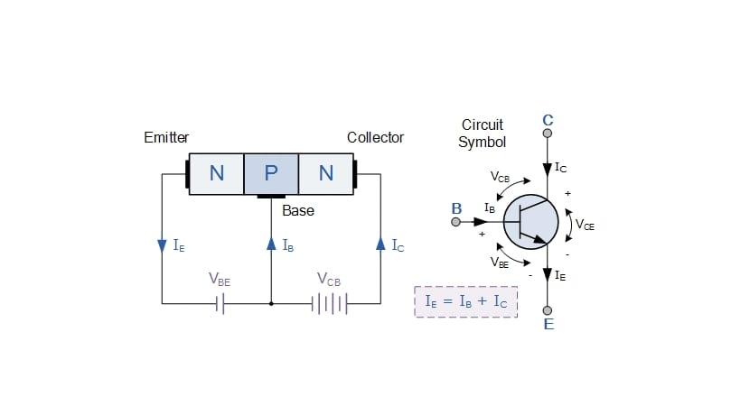 diagrama de NPN