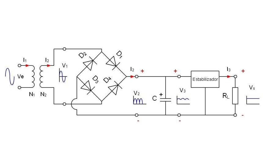 fuente de alimentación (circuito)