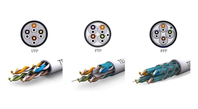 UTP, FTP y STP del RJ45