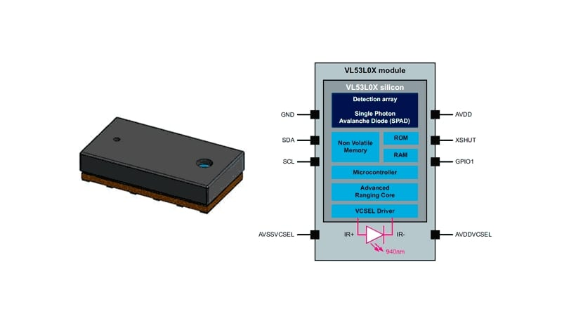 VL53L0X diagrama del chip