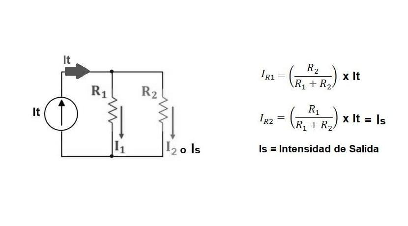 Esquema del divisor de corriente y fórmulas