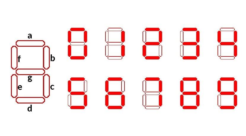 formar caracteres en display de 7 segmentos