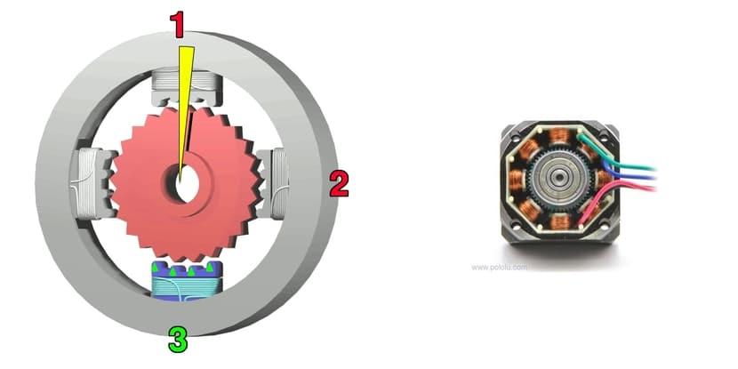 rotor y estator