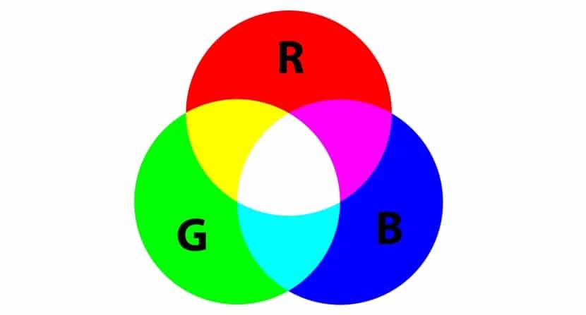 Espectro de luz RGB
