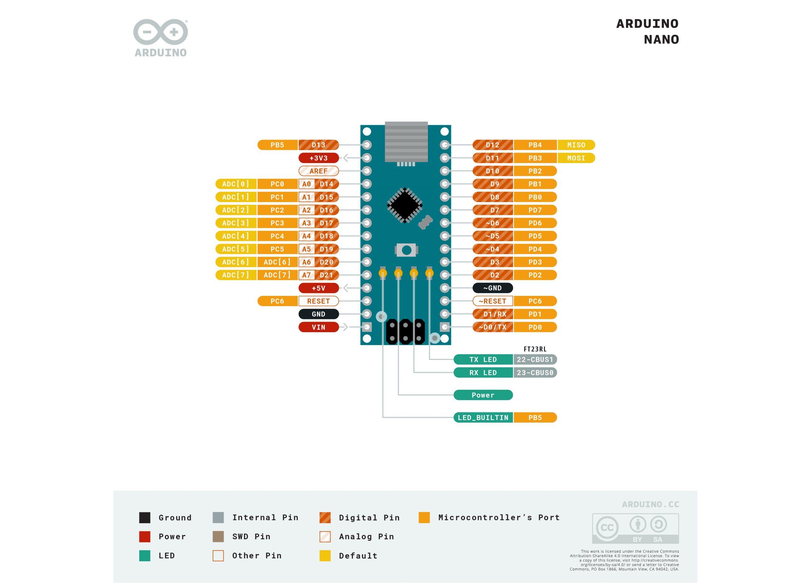 pinout Arduino Nano