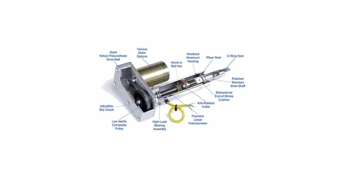 Actuador Lineal interior: funcionamiento y partes
