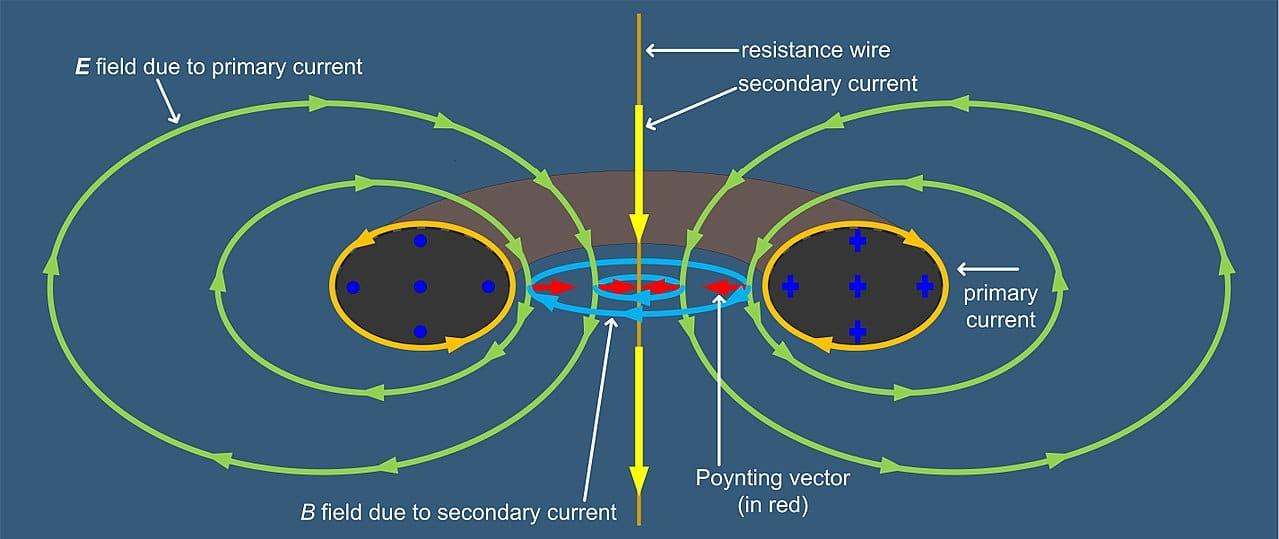 transformador toroidal diagrama